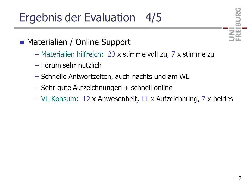 Ergebnis der Evaluation 4/5 Materialien / Online Support –Materialien hilfreich: 23 x stimme voll zu, 7 x stimme zu –Forum sehr nützlich –Schnelle Ant