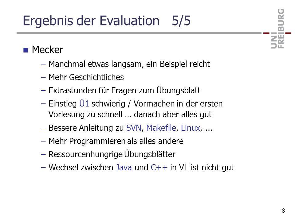 Ergebnis der Evaluation 5/5 Mecker –Manchmal etwas langsam, ein Beispiel reicht –Mehr Geschichtliches –Extrastunden für Fragen zum Übungsblatt –Einsti