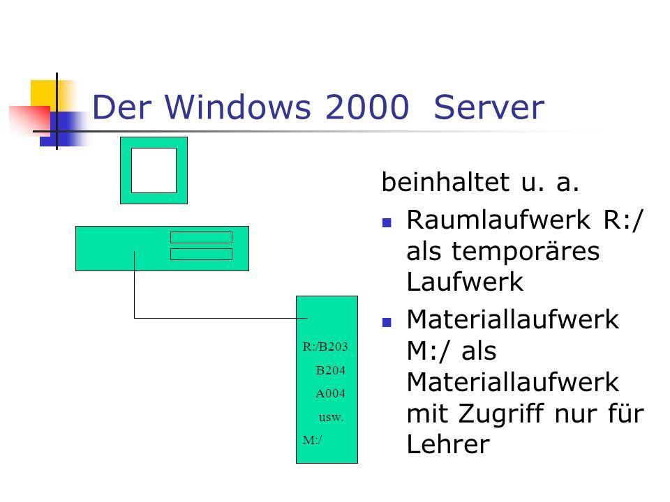 Der Windows 2000 Server beinhaltet u.a.