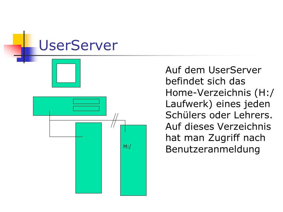Der Windows 2000 Server beinhaltet u. a. Raumlaufwerk R:/ als temporäres Laufwerk Materiallaufwerk M:/ als Materiallaufwerk mit Zugriff nur für Lehrer