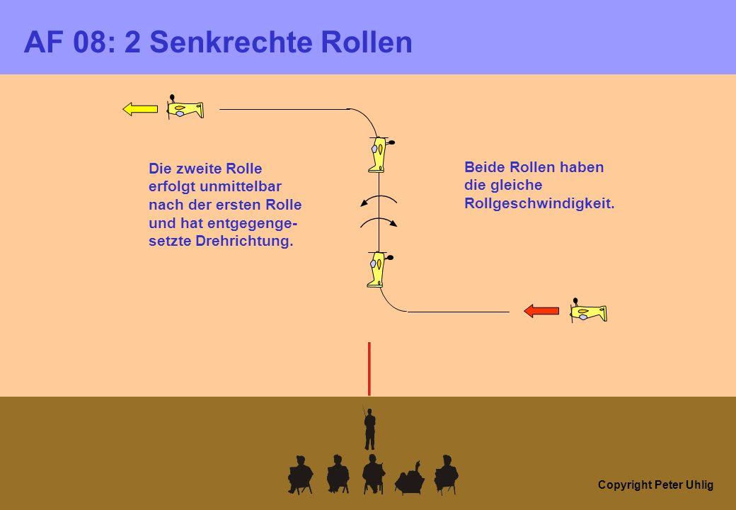 Copyright Peter Uhlig AF 08: 2 Senkrechte Rollen Die zweite Rolle erfolgt unmittelbar nach der ersten Rolle und hat entgegenge- setzte Drehrichtung. B