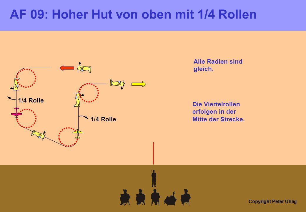 Copyright Peter Uhlig AF 09: Hoher Hut von oben mit 1/4 Rollen Alle Radien sind gleich. 1/4 Rolle Die Viertelrollen erfolgen in der Mitte der Strecke.