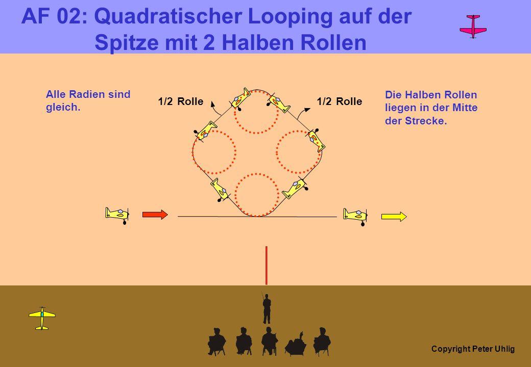 Copyright Peter Uhlig AF 02: Quadratischer Looping auf der Spitze mit 2 Halben Rollen Alle Radien sind gleich. 1/2 Rolle Die Halben Rollen liegen in d