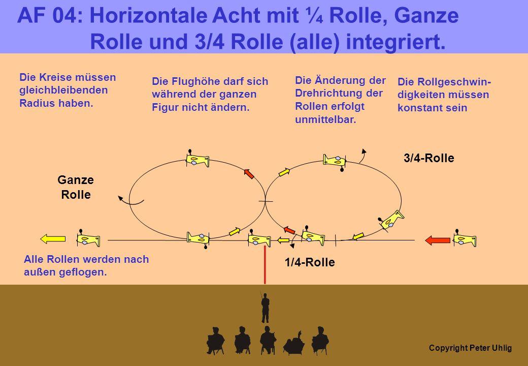 Copyright Peter Uhlig AF 05: Quadratischer Looping mit Halber Rolle 1/2 Rolle Alle Radien sind gleich.