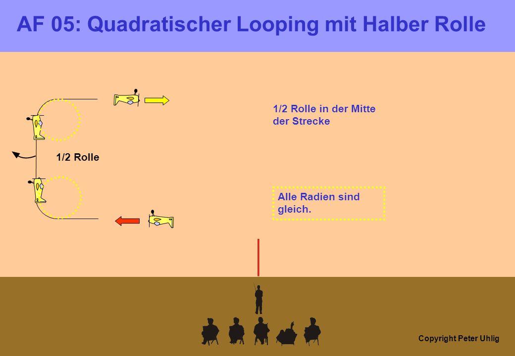 Copyright Peter Uhlig AF 05: Quadratischer Looping mit Halber Rolle 1/2 Rolle Alle Radien sind gleich. 1/2 Rolle in der Mitte der Strecke