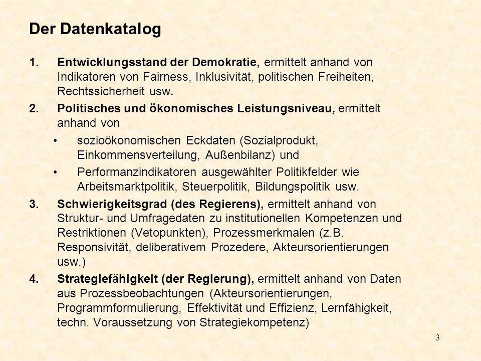 3 Der Datenkatalog 1.Entwicklungsstand der Demokratie, ermittelt anhand von Indikatoren von Fairness, Inklusivität, politischen Freiheiten, Rechtssicherheit usw.