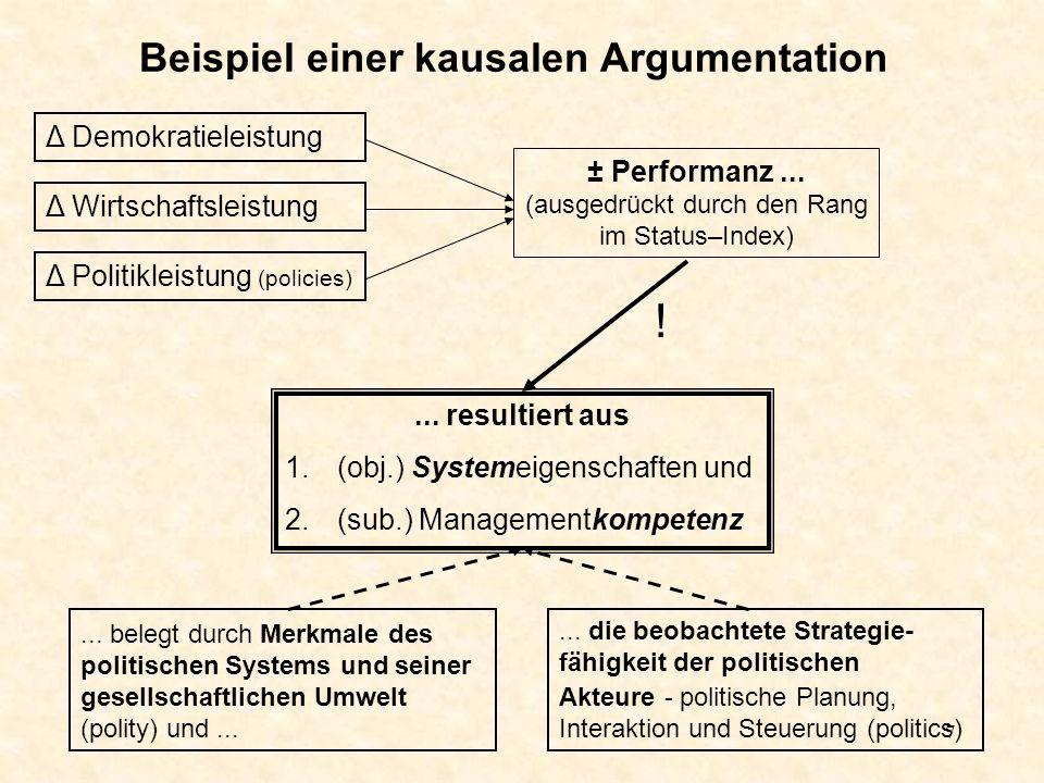 7 Beispiel einer kausalen Argumentation Δ Demokratieleistung...