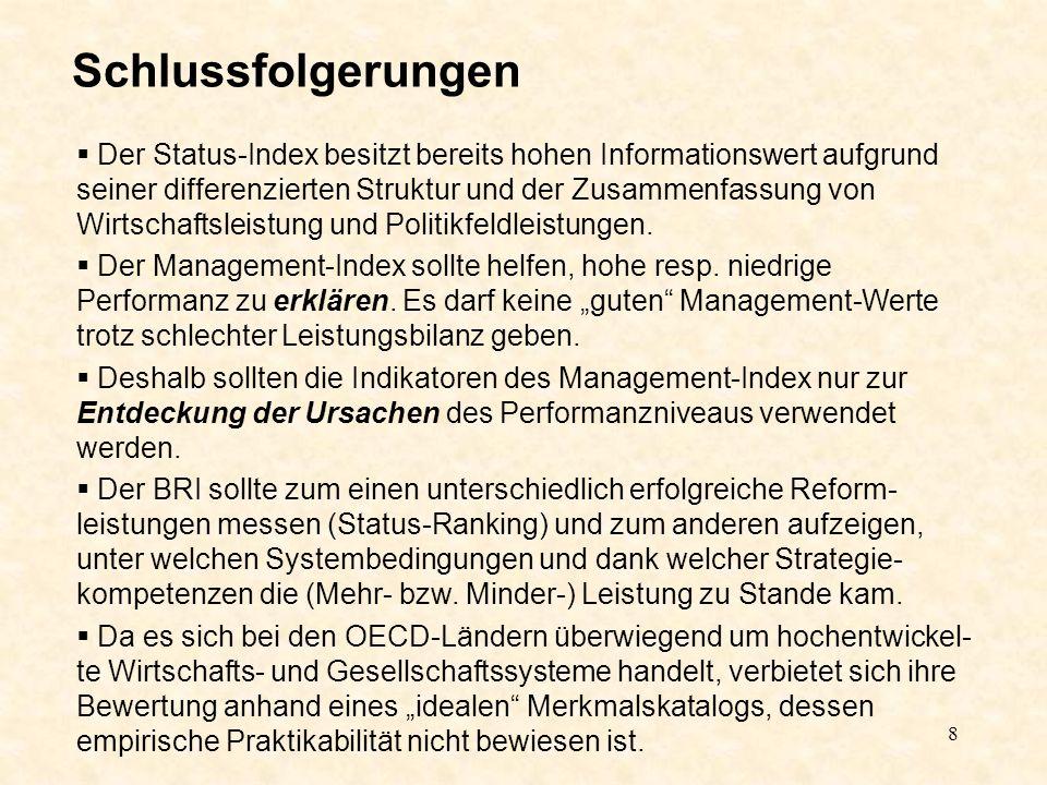 8 Schlussfolgerungen Der Status-Index besitzt bereits hohen Informationswert aufgrund seiner differenzierten Struktur und der Zusammenfassung von Wirtschaftsleistung und Politikfeldleistungen.