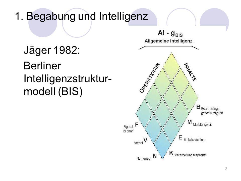 3 1. Begabung und Intelligenz Jäger 1982: Berliner Intelligenzstruktur- modell (BIS)