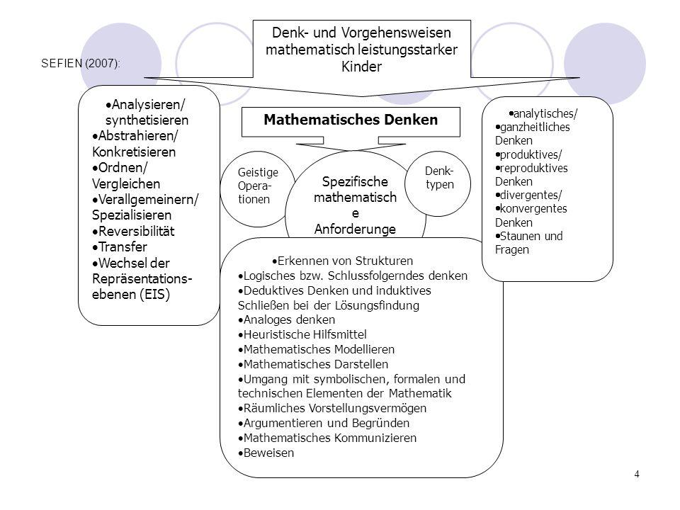 4 SEFIEN (2007): Denk- und Vorgehensweisen mathematisch leistungsstarker Kinder Mathematisches Denken Geistige Opera- tionen Spezifische mathematisch