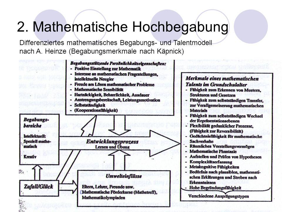 5 2. Mathematische Hochbegabung Differenziertes mathematisches Begabungs- und Talentmodell nach A. Heinze (Begabungsmerkmale nach Käpnick)