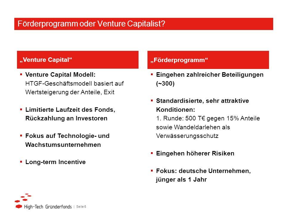| Seite 5 Venture Capital Modell: HTGF-Geschäftsmodell basiert auf Wertsteigerung der Anteile, Exit Limitierte Laufzeit des Fonds, Rückzahlung an Inve