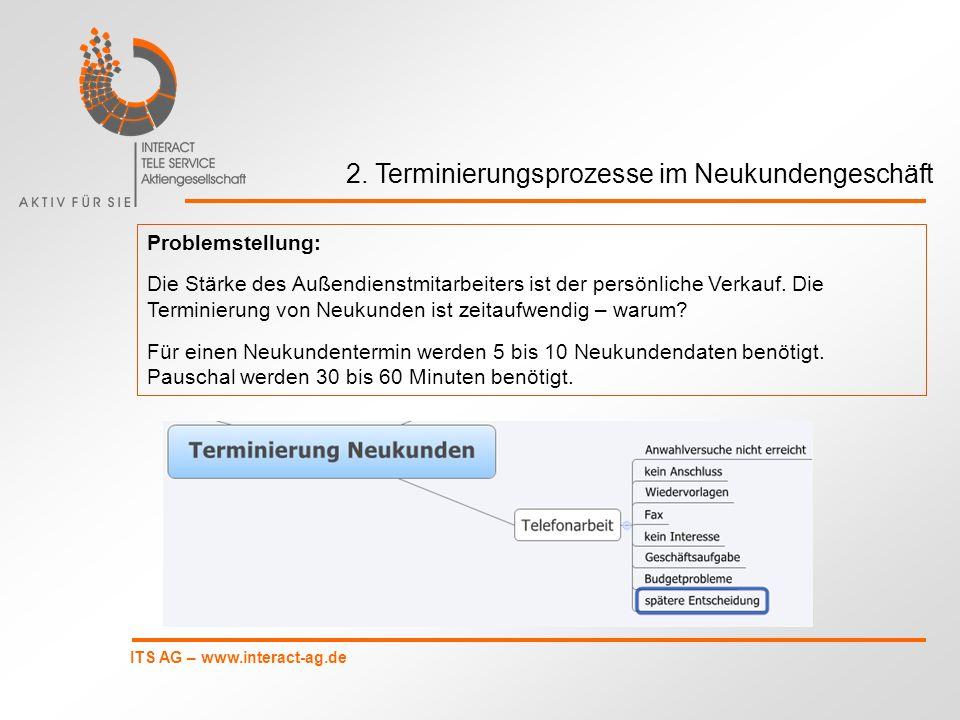 ITS AG – www.interact-ag.de 2. Terminierungsprozesse im Neukundengeschäft Problemstellung: Die Stärke des Außendienstmitarbeiters ist der persönliche