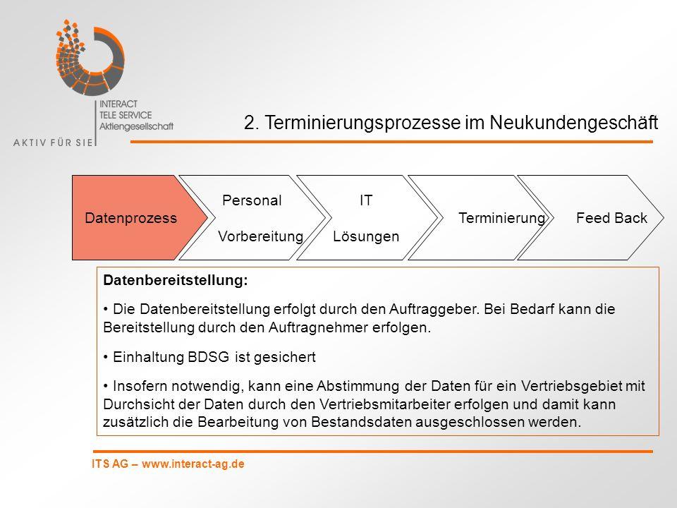 ITS AG – www.interact-ag.de 2. Terminierungsprozesse im Neukundengeschäft Datenprozess IT Lösungen Terminierung Feed Back Personal Vorbereitung Datenb
