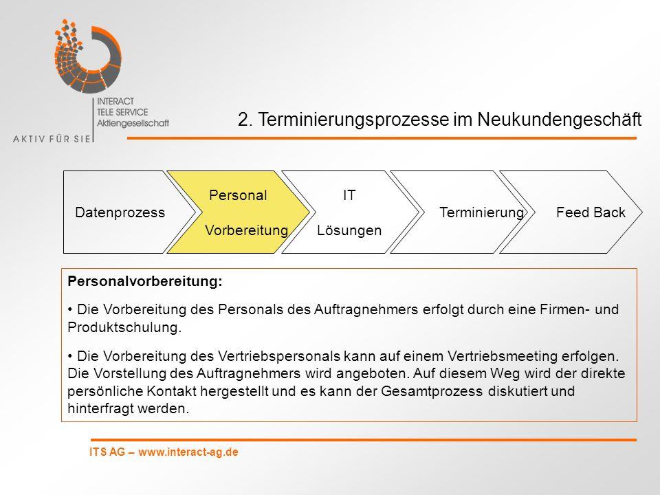 ITS AG – www.interact-ag.de 2. Terminierungsprozesse im Neukundengeschäft Datenprozess IT Lösungen Terminierung Feed Back Personal Vorbereitung Person