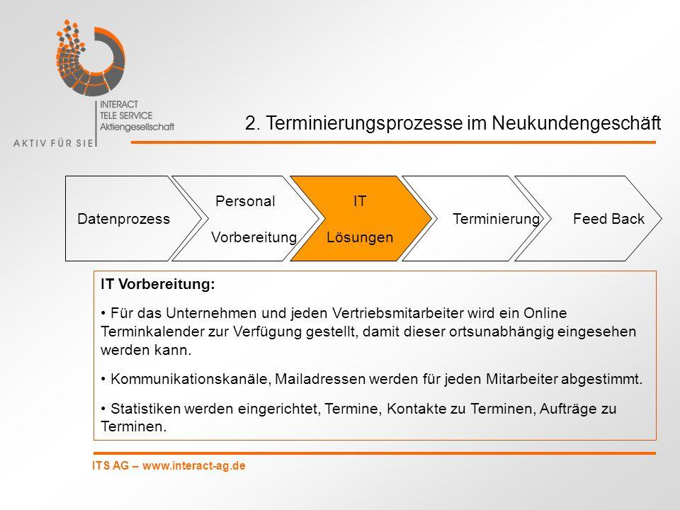 ITS AG – www.interact-ag.de 2. Terminierungsprozesse im Neukundengeschäft Datenprozess IT Lösungen Terminierung Feed Back Personal Vorbereitung IT Vor