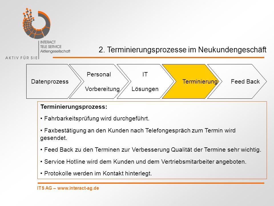 ITS AG – www.interact-ag.de 2. Terminierungsprozesse im Neukundengeschäft Datenprozess IT Lösungen Terminierung Feed Back Personal Vorbereitung Termin