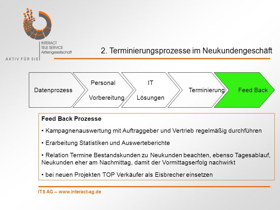 ITS AG – www.interact-ag.de 2. Terminierungsprozesse im Neukundengeschäft Datenprozess IT Lösungen Terminierung Feed Back Personal Vorbereitung Feed B