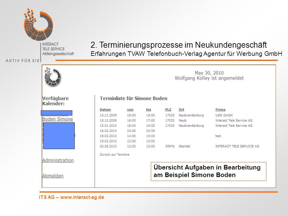 ITS AG – www.interact-ag.de Übersicht Aufgaben in Bearbeitung am Beispiel Simone Boden 2. Terminierungsprozesse im Neukundengeschäft Erfahrungen TVAW