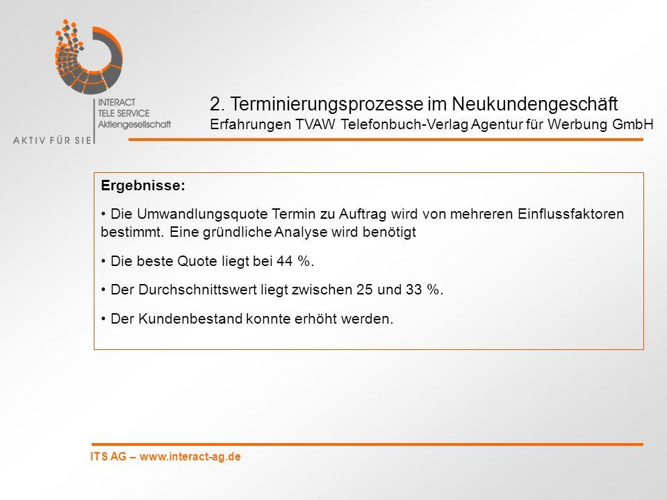 ITS AG – www.interact-ag.de Ergebnisse: Die Umwandlungsquote Termin zu Auftrag wird von mehreren Einflussfaktoren bestimmt. Eine gründliche Analyse wi