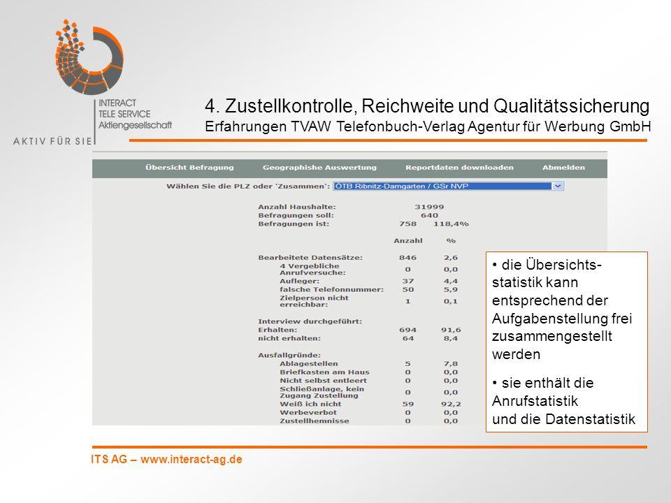 ITS AG – www.interact-ag.de die Übersichts- statistik kann entsprechend der Aufgabenstellung frei zusammengestellt werden sie enthält die Anrufstatist