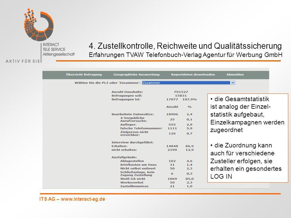 ITS AG – www.interact-ag.de die Gesamtstatistik ist analog der Einzel- statistik aufgebaut, Einzelkampagnen werden zugeordnet die Zuordnung kann auch