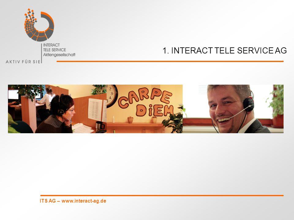 ITS AG – www.interact-ag.de Wolfgang Würst Aufsichtsrat Lothar Wilken Aufsichtsratsvorsitzender Jürgen Heinath Aufsichtsrat Sylvia Kessow Office Mark Podgurski Abt.