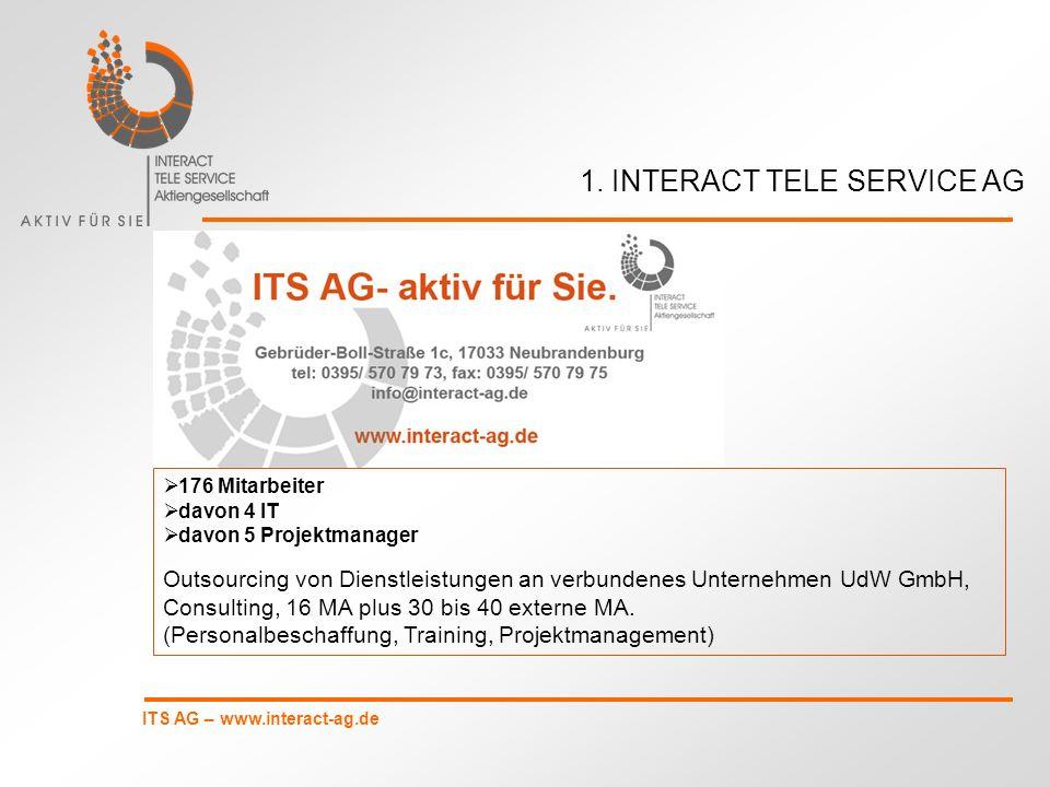 ITS AG – www.interact-ag.de 176 Mitarbeiter davon 4 IT davon 5 Projektmanager Outsourcing von Dienstleistungen an verbundenes Unternehmen UdW GmbH, Co