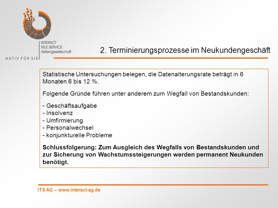 ITS AG – www.interact-ag.de 2. Terminierungsprozesse im Neukundengeschäft Statistische Untersuchungen belegen, die Datenalterungsrate beträgt in 6 Mon