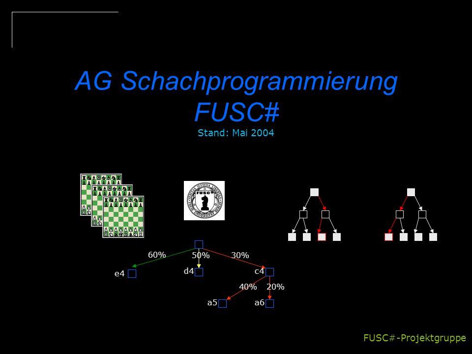 AG Schachprogrammierung FUSC# Stand: Mai 2004 FUSC#-Projektgruppe d4c4 a5a6 30%50% 40%20% e4 60%