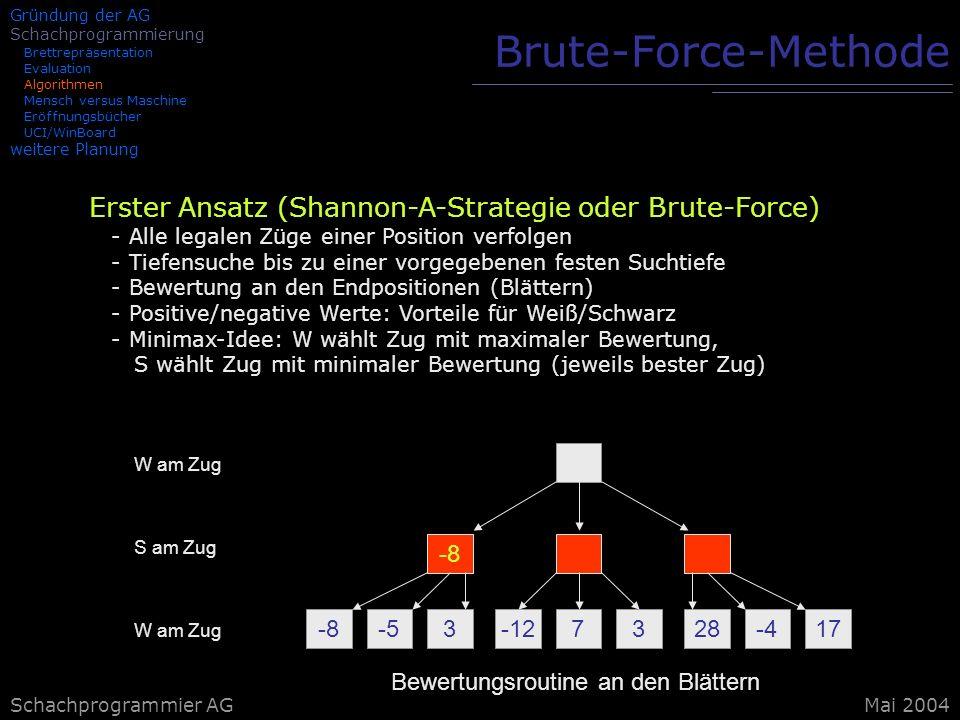 Schachprogrammier AG Brute-Force-Methode Erster Ansatz (Shannon-A-Strategie oder Brute-Force) - Alle legalen Züge einer Position verfolgen - Tiefensuc