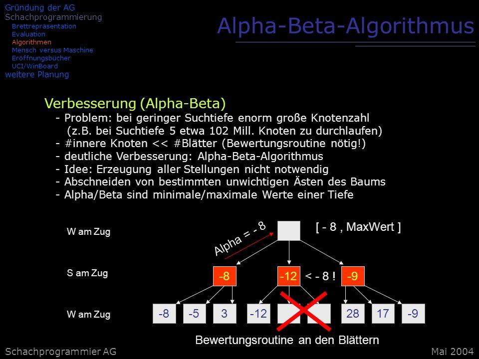 Schachprogrammier AG Alpha-Beta-Algorithmus Verbesserung (Alpha-Beta) - Problem: bei geringer Suchtiefe enorm große Knotenzahl (z.B. bei Suchtiefe 5 e