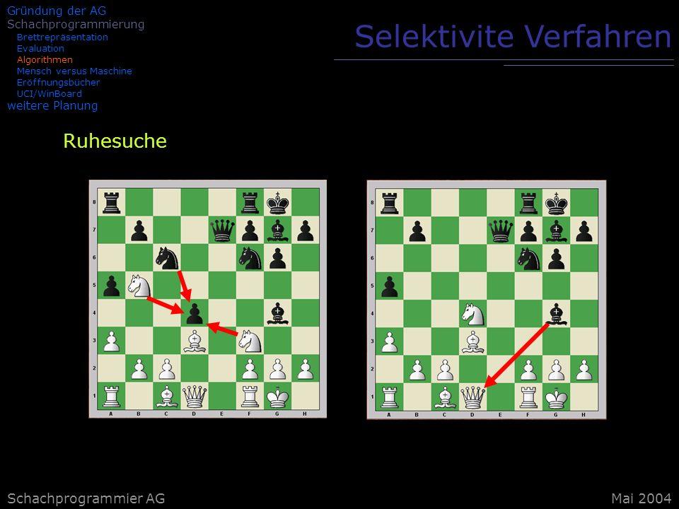 Schachprogrammier AG Selektivite Verfahren Ruhesuche Gründung der AG Schachprogrammierung Brettrepräsentation Evaluation Algorithmen Mensch versus Mas