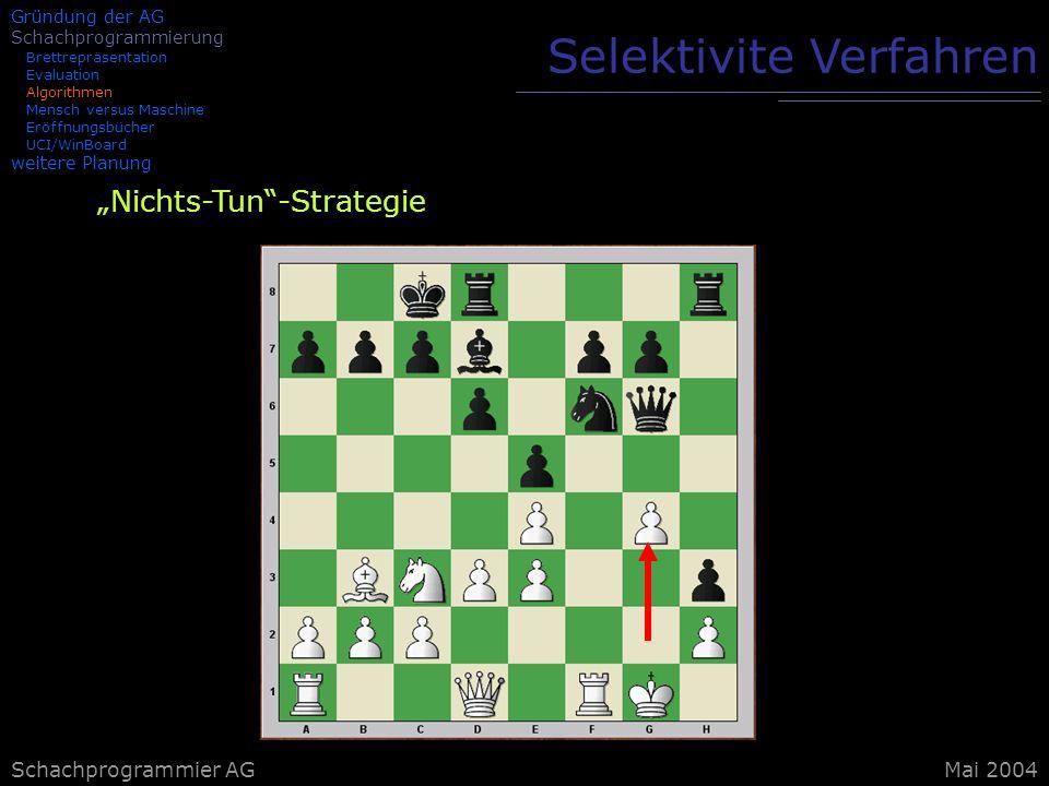 Schachprogrammier AG Selektivite Verfahren Nichts-Tun-Strategie Gründung der AG Schachprogrammierung Brettrepräsentation Evaluation Algorithmen Mensch