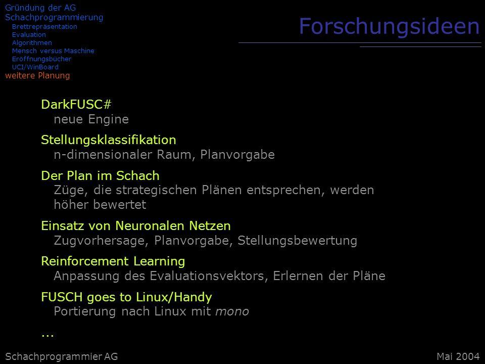 Schachprogrammier AG Gründung der AG Schachprogrammierung Brettrepräsentation Evaluation Algorithmen Mensch versus Maschine Eröffnungsbücher UCI/WinBo