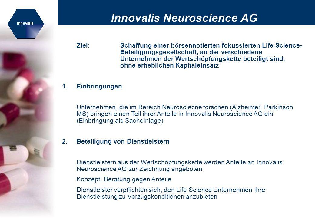 Innovalis Neuroscience AG Mögliche Kandidaten für eine Beteiligung von Innovalis Neuroscience AG Es soll zunächst mit Unternehmen begonnen werden, die schwerpunktmäßig im Bereich Alzheimer forschen.
