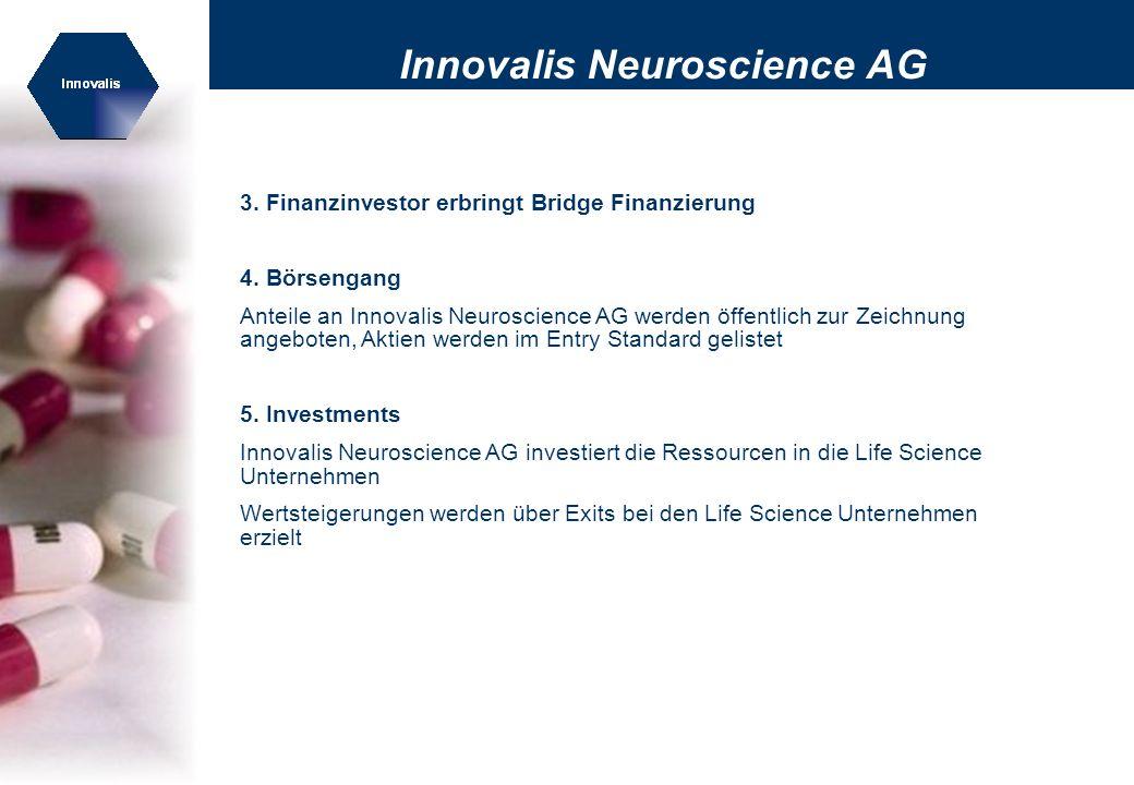 Innovalis Neuroscience AG DienstleisterFinanzinvestor(en)Streubesitz Life Science- Beteiligungen Beteiligung + Beratung Forscherteams