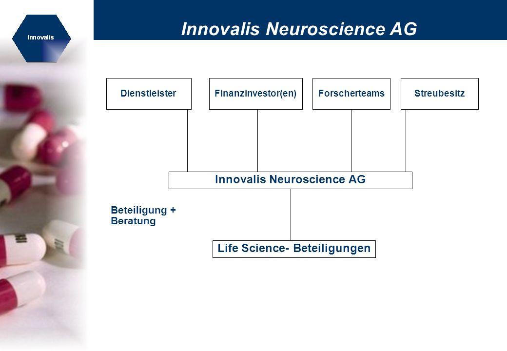Innovalis Neuroscience AG Vorteile für Life Science-Unternehmen -Börsengang der Innovalis Neuroscience AG schneller als IPO des eigenen Life Science Unternehmens möglich (Teil Exit) -Konzentration auf Kernkompetenzen - Synergien durch Informations- und Ressourcenaustausch (Netzwerkeffekte) - Life Science Unternehmen können untereinander Dienstleistungen erbringen Vorteile für Finanzinvestor -Risikostreuung durch Diversifizierung -Konzentration auf attraktives Indikationsgebiet -Holding ist Finanz- und Wissenspool und bietet damit Vorteile gegenüber herkömmlichen Beteiligungsgesellschaften -Börsengang der Innovalis Neuroscience AG ermöglicht Exit