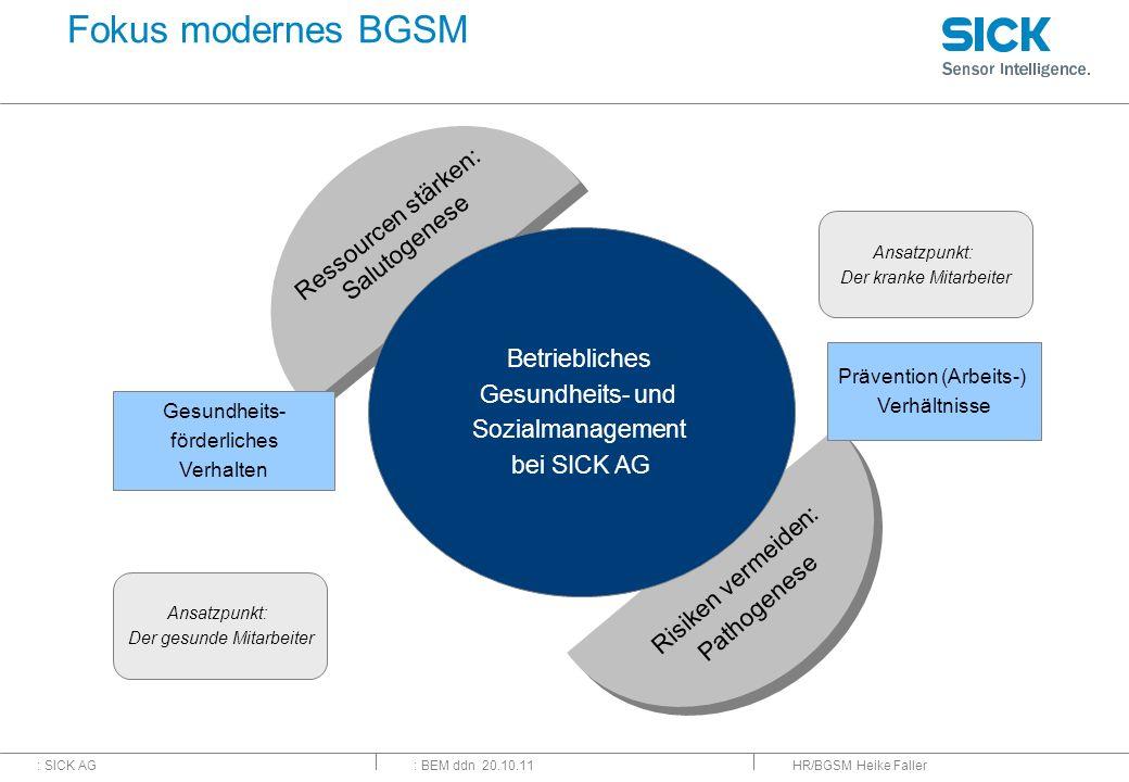 : SICK AG: BEM ddn 20.10.11 Ressourcen stärken: Salutogenese Gesundheits- förderliches Verhalten Prävention (Arbeits-) Verhältnisse Betriebliches Gesu