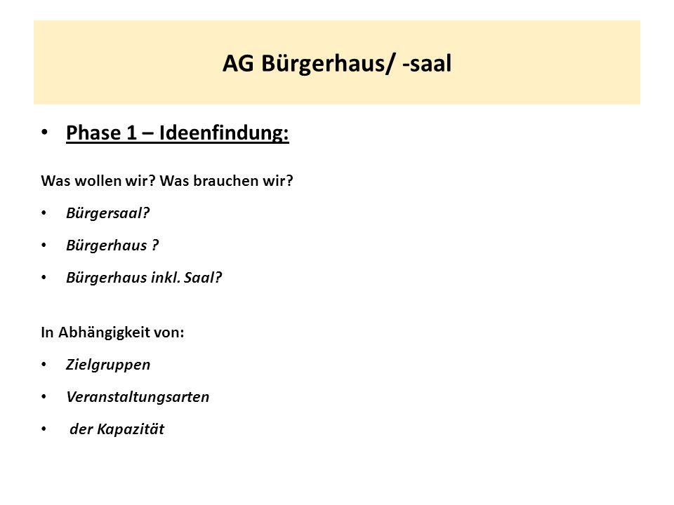AG Bürgerhaus/ -saal Phase 1 – Ideenfindung: Was wollen wir? Was brauchen wir? Bürgersaal? Bürgerhaus ? Bürgerhaus inkl. Saal? In Abhängigkeit von: Zi
