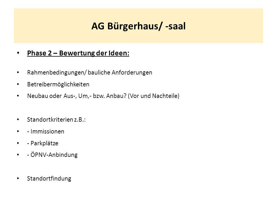 AG Bürgerhaus/ -saal Phase 2 – Bewertung der Ideen: Rahmenbedingungen/ bauliche Anforderungen Betreibermöglichkeiten Neubau oder Aus-, Um,- bzw. Anbau