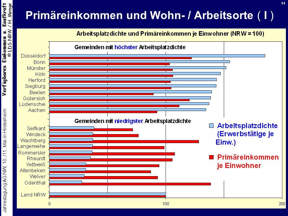 Verfügbares Einkommen u. Kaufkraft © LDS NRW / H. Menge Jahrestagung AG NW, 10. /11. Mai in Hildesheim 11 Primäreinkommen und Wohn- / Arbeitsorte ( I