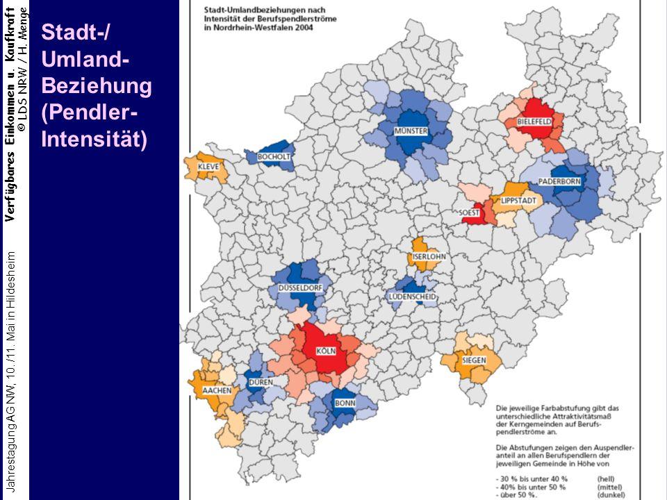 Verfügbares Einkommen u. Kaufkraft © LDS NRW / H. Menge Jahrestagung AG NW, 10. /11. Mai in Hildesheim 12 Stadt-/ Umland- Beziehung (Pendler- Intensit