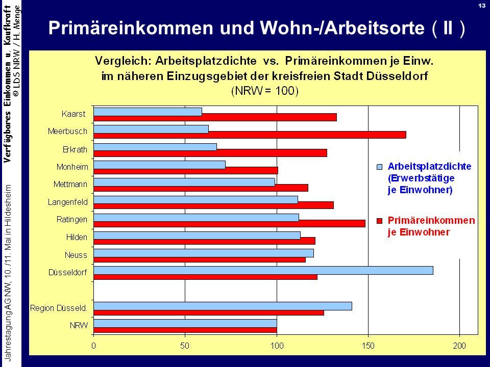 Verfügbares Einkommen u. Kaufkraft © LDS NRW / H. Menge Jahrestagung AG NW, 10. /11. Mai in Hildesheim 13 Primäreinkommen und Wohn-/Arbeitsorte ( II )
