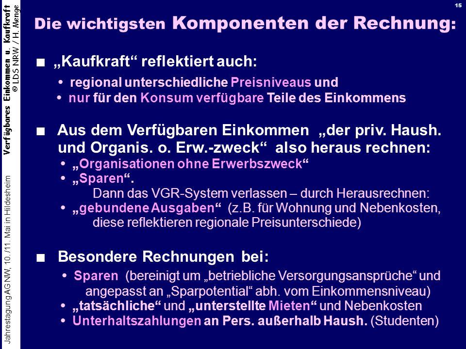 Verfügbares Einkommen u. Kaufkraft © LDS NRW / H. Menge Jahrestagung AG NW, 10. /11. Mai in Hildesheim 15 Die wichtigsten Komponenten der Rechnung : K