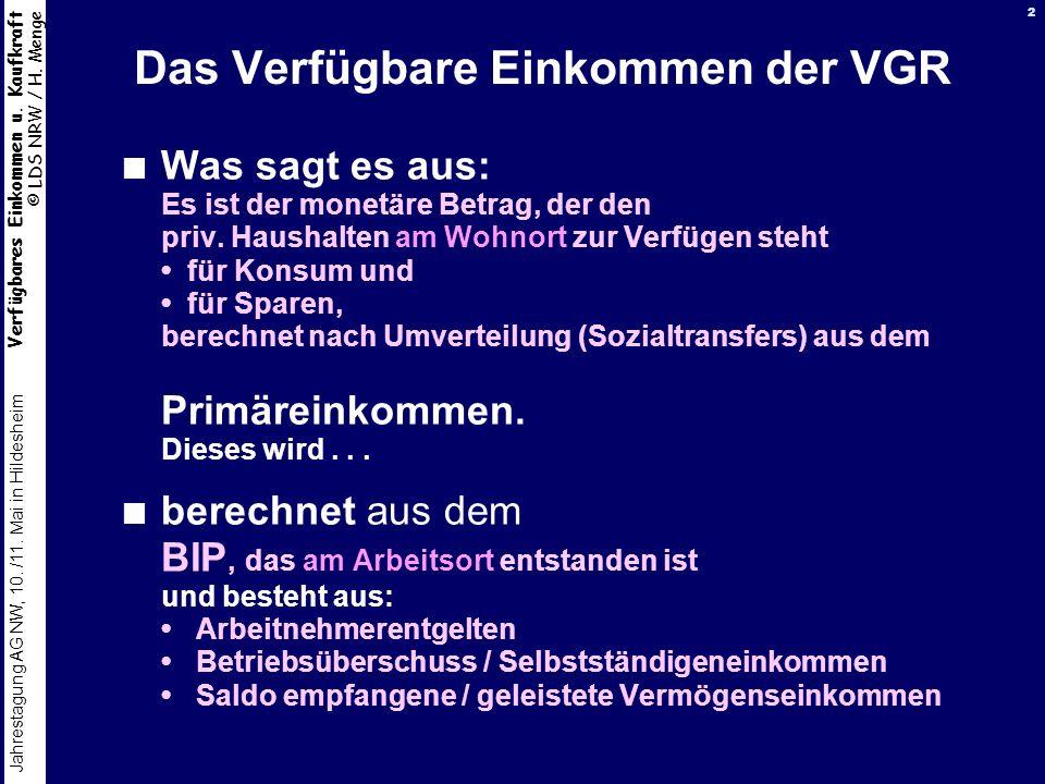 Verfügbares Einkommen u. Kaufkraft © LDS NRW / H. Menge Jahrestagung AG NW, 10. /11. Mai in Hildesheim 2 Das Verfügbare Einkommen der VGR Was sagt es