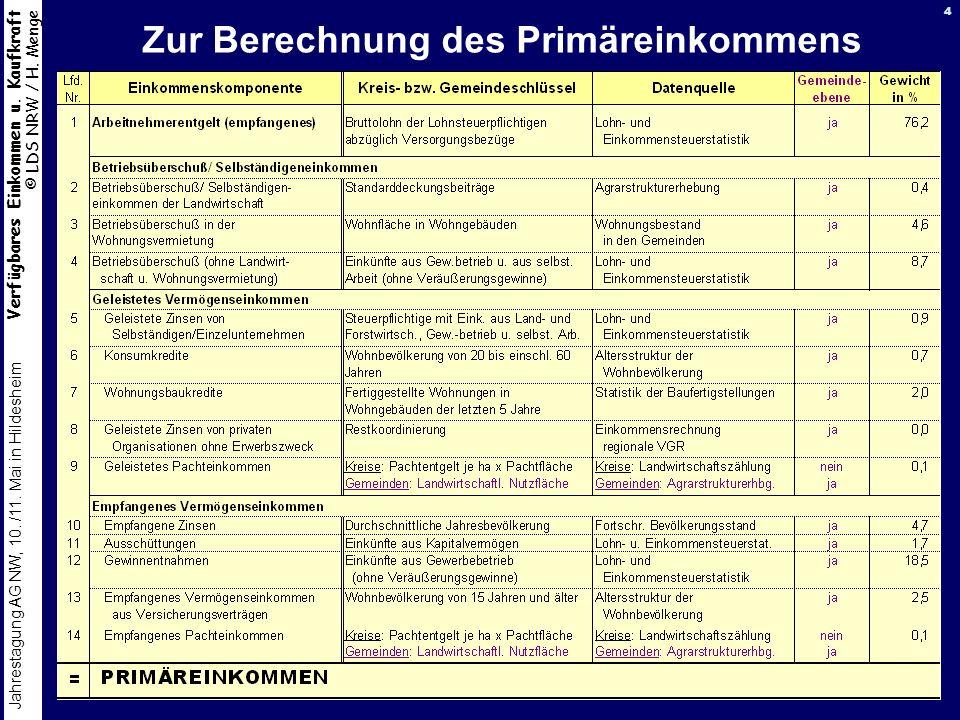 Verfügbares Einkommen u. Kaufkraft © LDS NRW / H. Menge Jahrestagung AG NW, 10. /11. Mai in Hildesheim 4 Zur Berechnung des Primäreinkommens