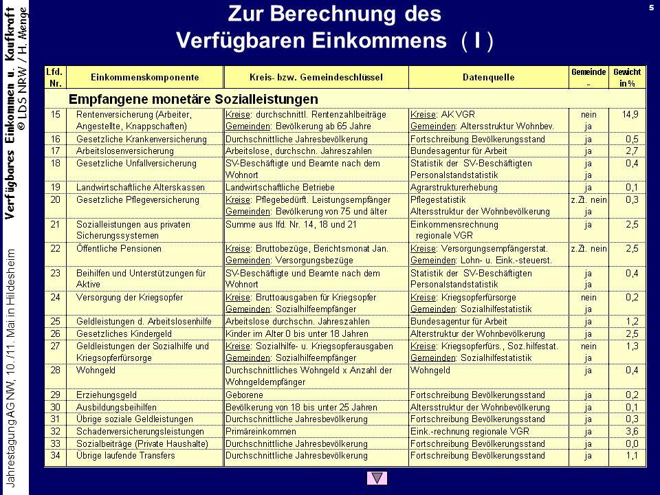Verfügbares Einkommen u. Kaufkraft © LDS NRW / H. Menge Jahrestagung AG NW, 10. /11. Mai in Hildesheim 5 Zur Berechnung des Verfügbaren Einkommens ( I