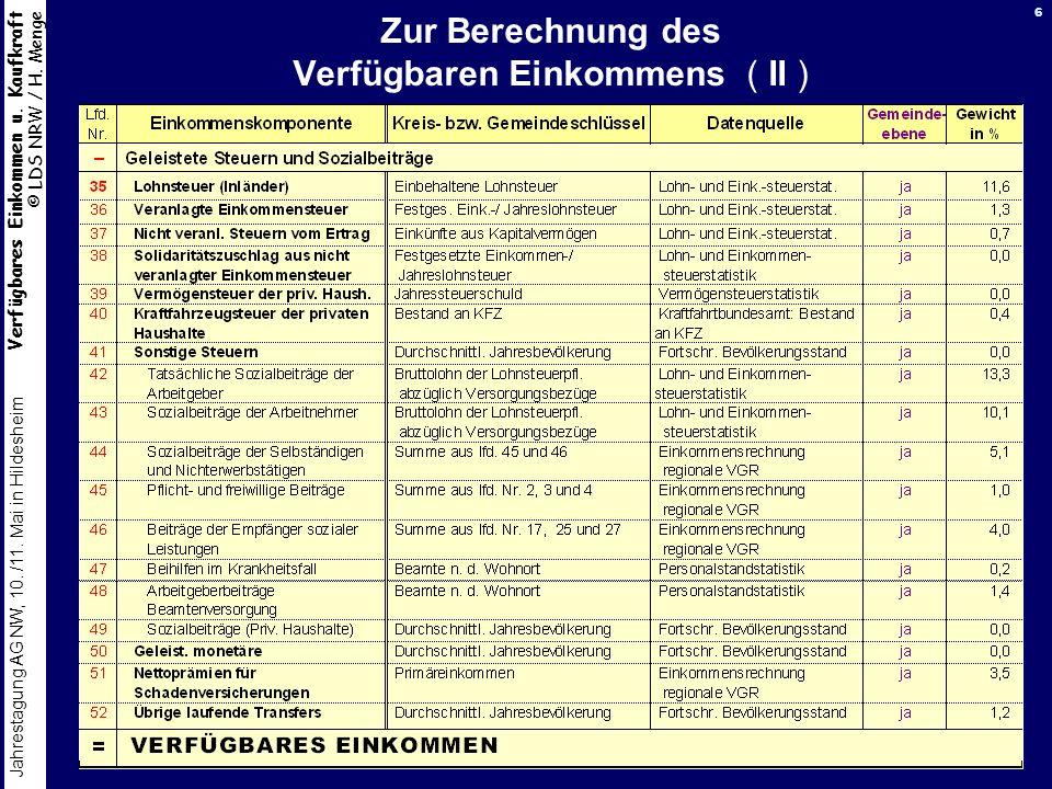 Verfügbares Einkommen u. Kaufkraft © LDS NRW / H. Menge Jahrestagung AG NW, 10. /11. Mai in Hildesheim 6 Zur Berechnung des Verfügbaren Einkommens ( I