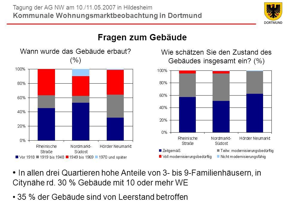Tagung der AG NW am 10./11.05.2007 in Hildesheim Kommunale Wohnungsmarktbeobachtung in Dortmund Fragen zum Gebäude Wann wurde das Gebäude erbaut? (%)